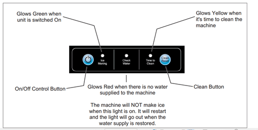 Scotsman ice maker control panel